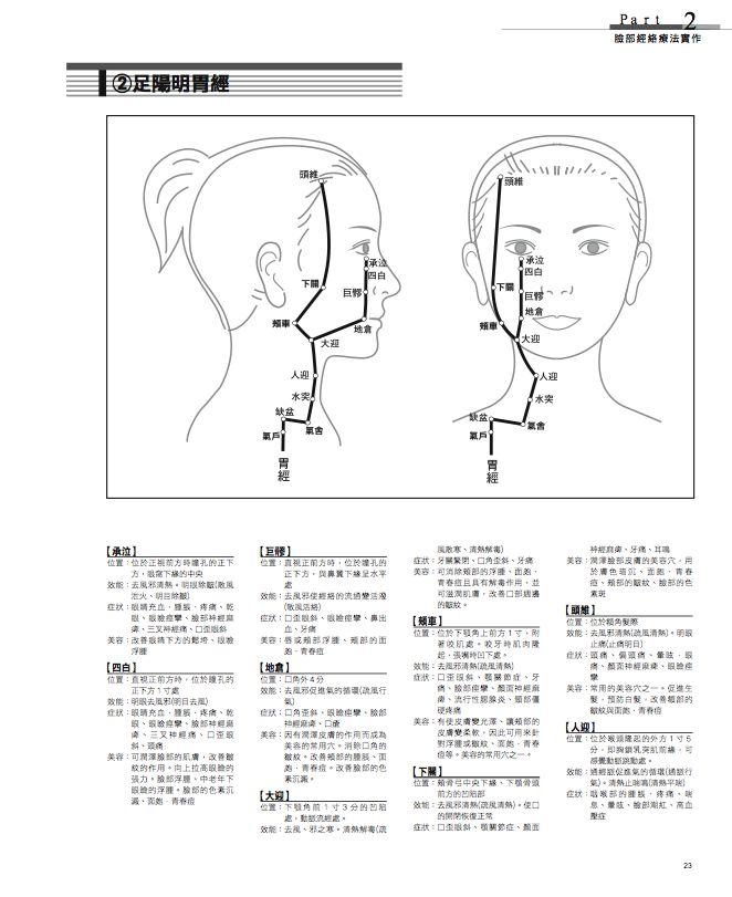 脸部经络疗法